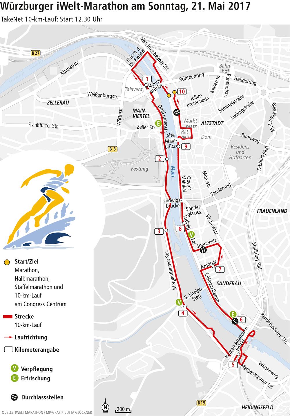 2017_10kmLauf