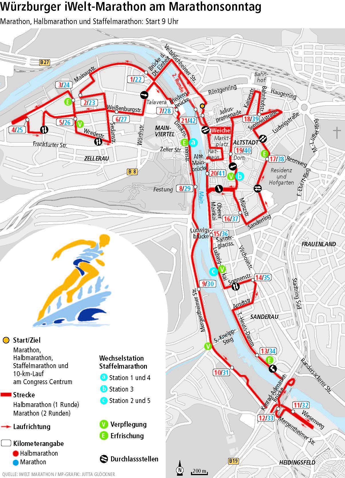 Marathon Strecke_MP