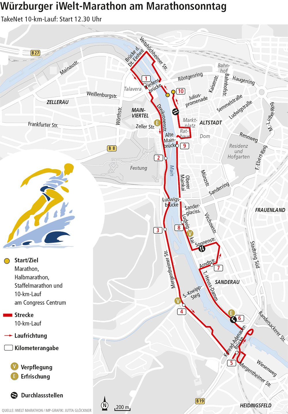 wue-marathon-10kmlauf